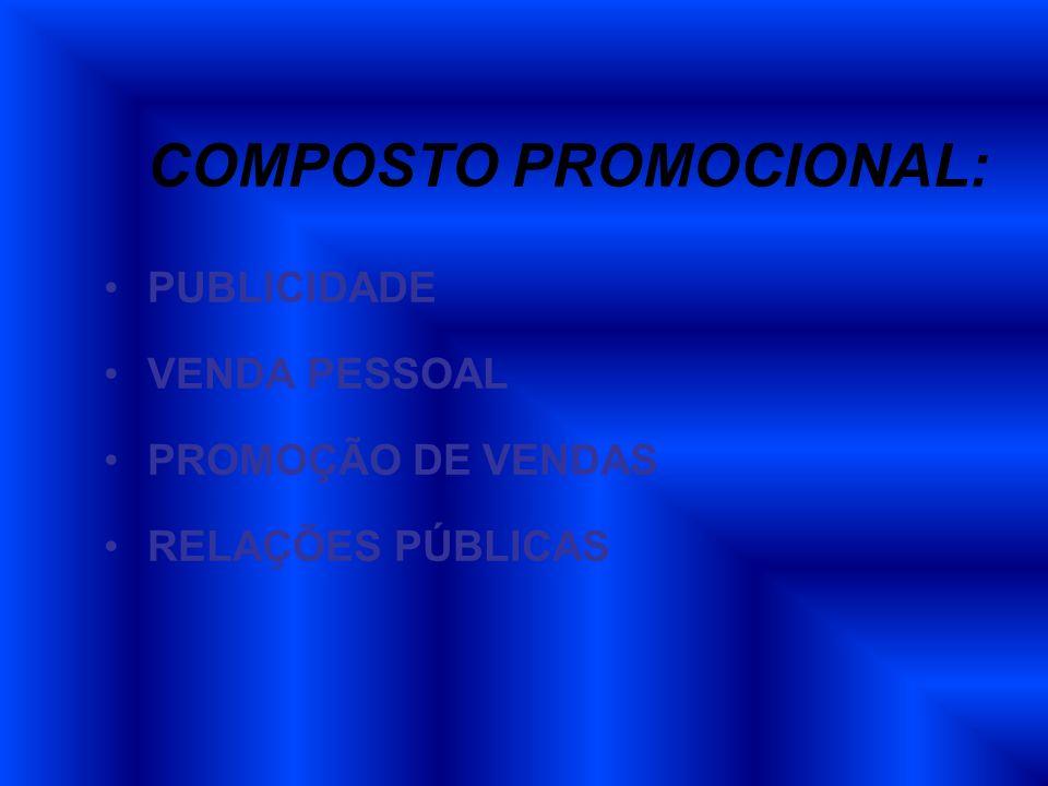 COMPOSTO PROMOCIONAL: PUBLICIDADE VENDA PESSOAL PROMOÇÃO DE VENDAS RELAÇÕES PÚBLICAS