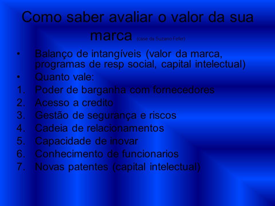 Como saber avaliar o valor da sua marca (case da Suzano Fefer) Balanço de intangíveis (valor da marca, programas de resp social, capital intelectual)