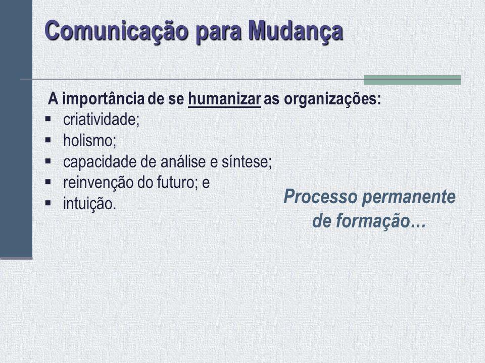 Avaliação de Propaganda A pesquisa de propaganda é usada antes e depois da veiculação da campanha.