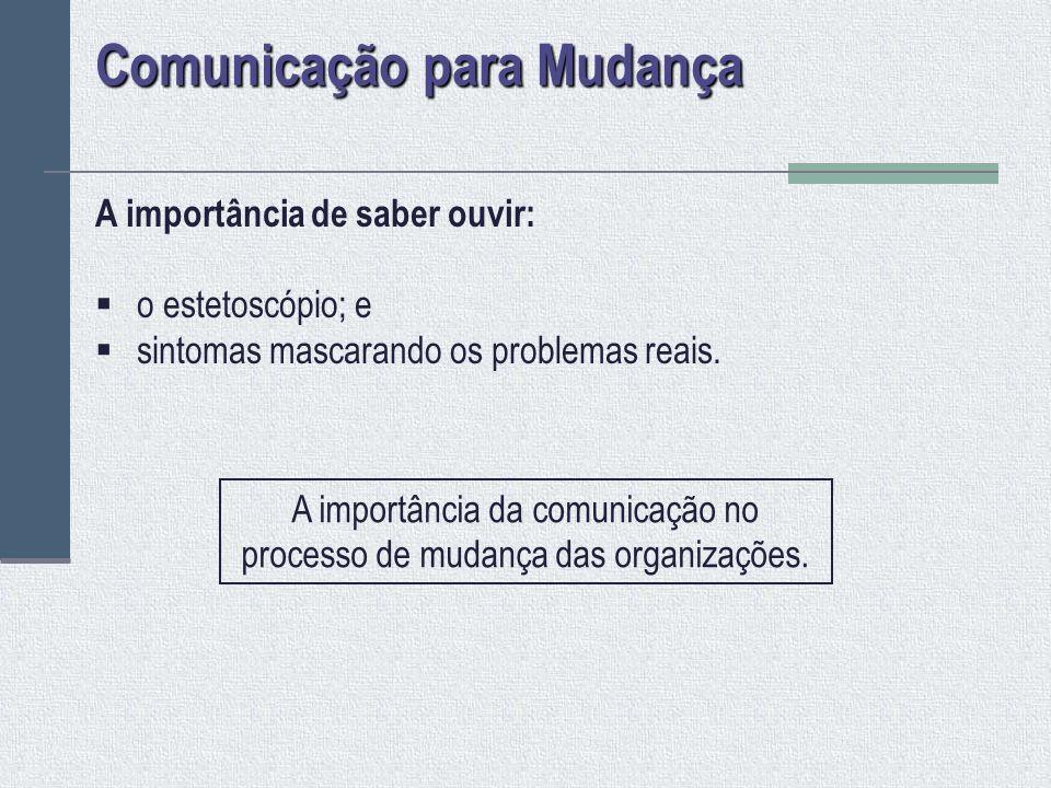 Avaliação de Propaganda Testes indicam: eficácia em comunicação; e não eficácia em gerar vendas.