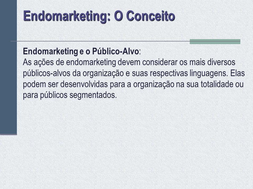 Objetivos Consumidor-alvo Efeito desejado: Conscientização; Compreensão; Interesse; Desejo; e Ação.