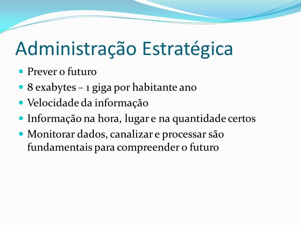 Administração Estratégica Prever o futuro 8 exabytes – 1 giga por habitante ano Velocidade da informação Informação na hora, lugar e na quantidade cer