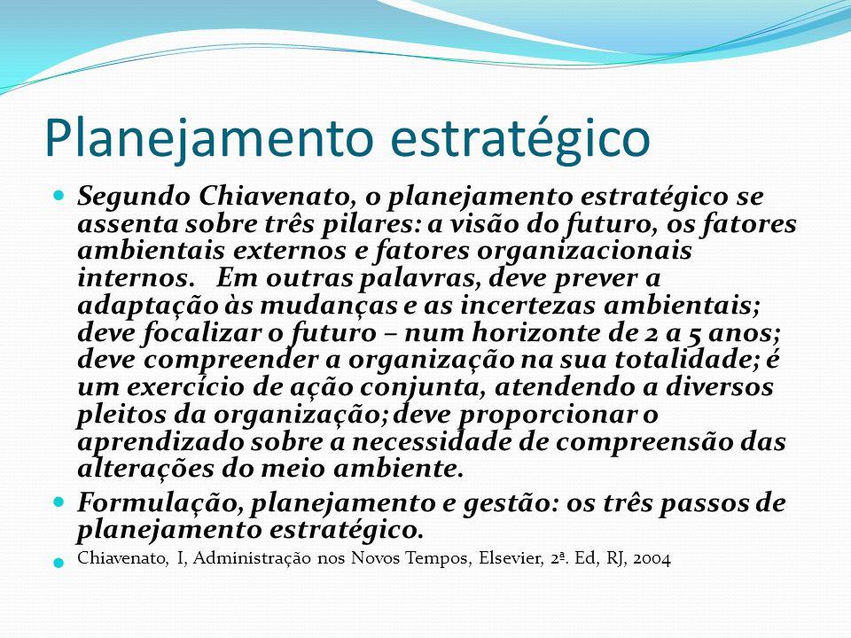 Planejamento estratégico Segundo Chiavenato, o planejamento estratégico se assenta sobre três pilares: a visão do futuro, os fatores ambientais extern