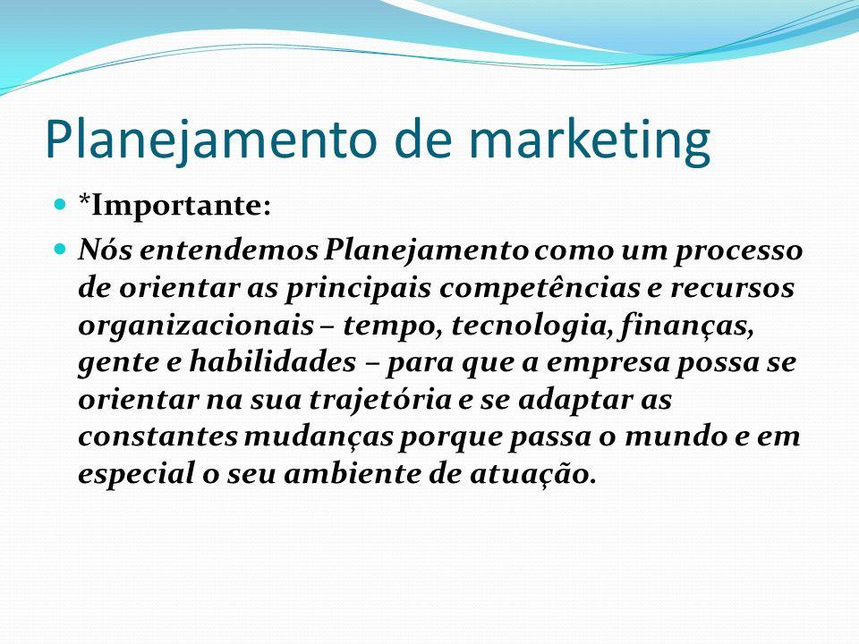 Planejamento de marketing *Importante: Nós entendemos Planejamento como um processo de orientar as principais competências e recursos organizacionais