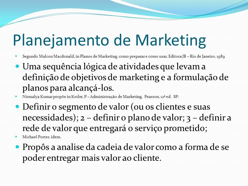 Planejamento de Marketing Segundo Malcon Macdonald, in Planos de Marketing, como preparar e como usar, Editora JB – Rio de Janeiro, 1989 Uma sequência