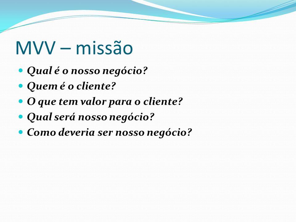 MVV – missão Qual é o nosso negócio? Quem é o cliente? O que tem valor para o cliente? Qual será nosso negócio? Como deveria ser nosso negócio?