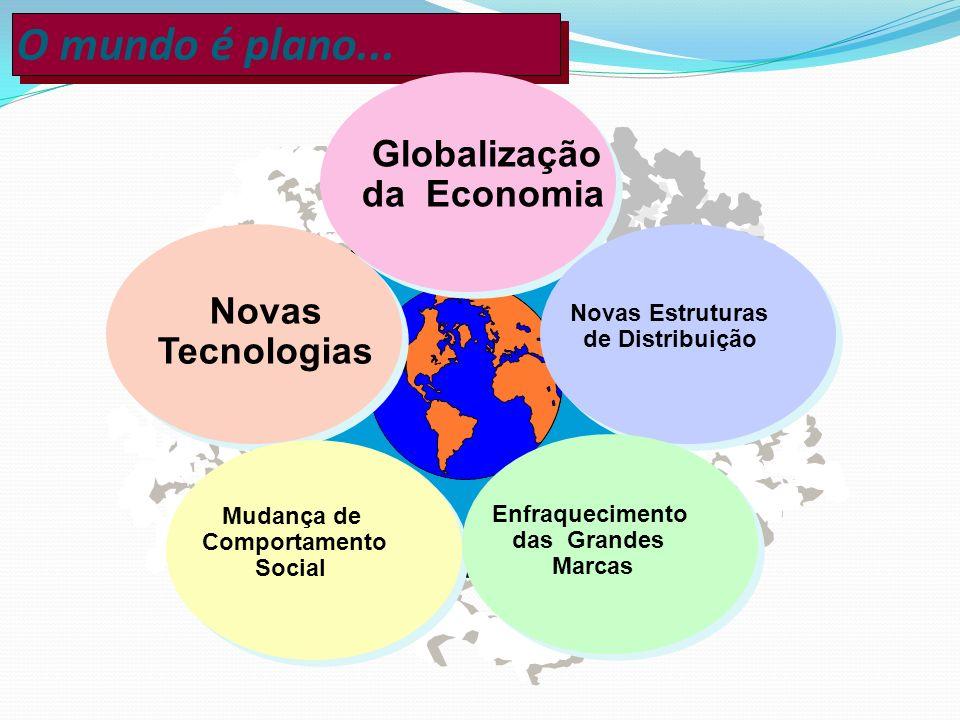 O mundo é plano... Globalização da Economia Novas Tecnologias Novas Estruturas de Distribuição Enfraquecimento das Grandes Marcas Mudança de Comportam