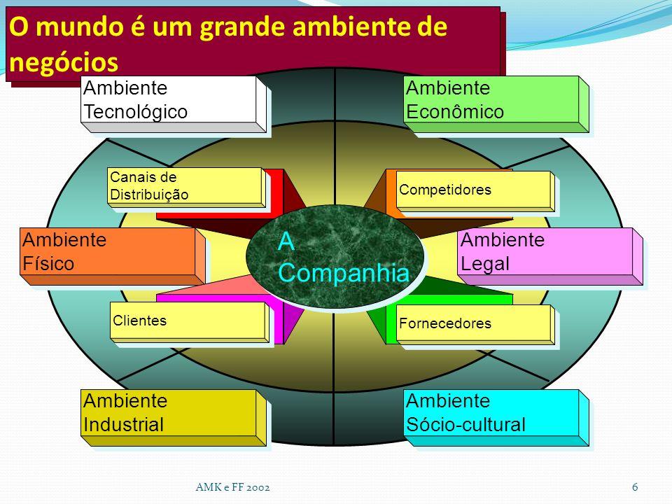 O mundo é um grande ambiente de negócios AMK e FF 20026 AmbienteFísico AmbienteFísico AmbienteTecnológico AmbienteTecnológico AmbienteLegal AmbienteLe