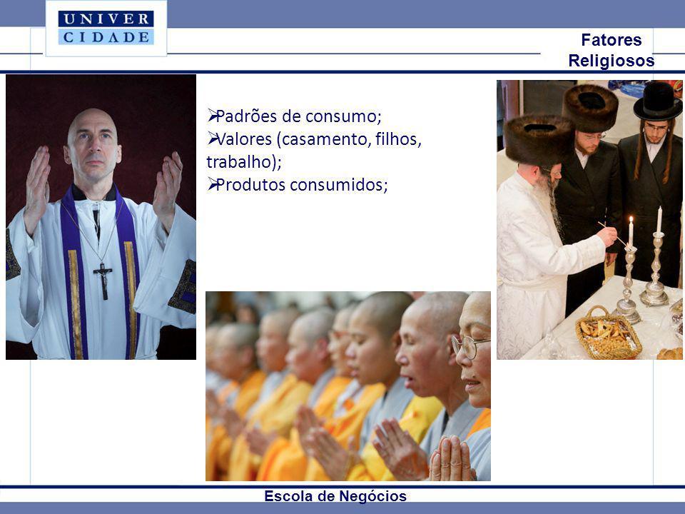 Mkt Internacional Fatores Religiosos Escola de Negócios Padrões de consumo; Valores (casamento, filhos, trabalho); Produtos consumidos;
