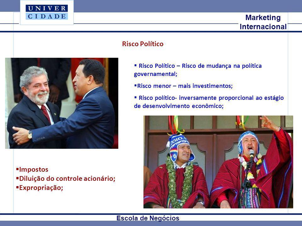 Mkt Internacional Marketing Internacional Escola de Negócios Risco Político Risco Político – Risco de mudança na política governamental; Risco menor –