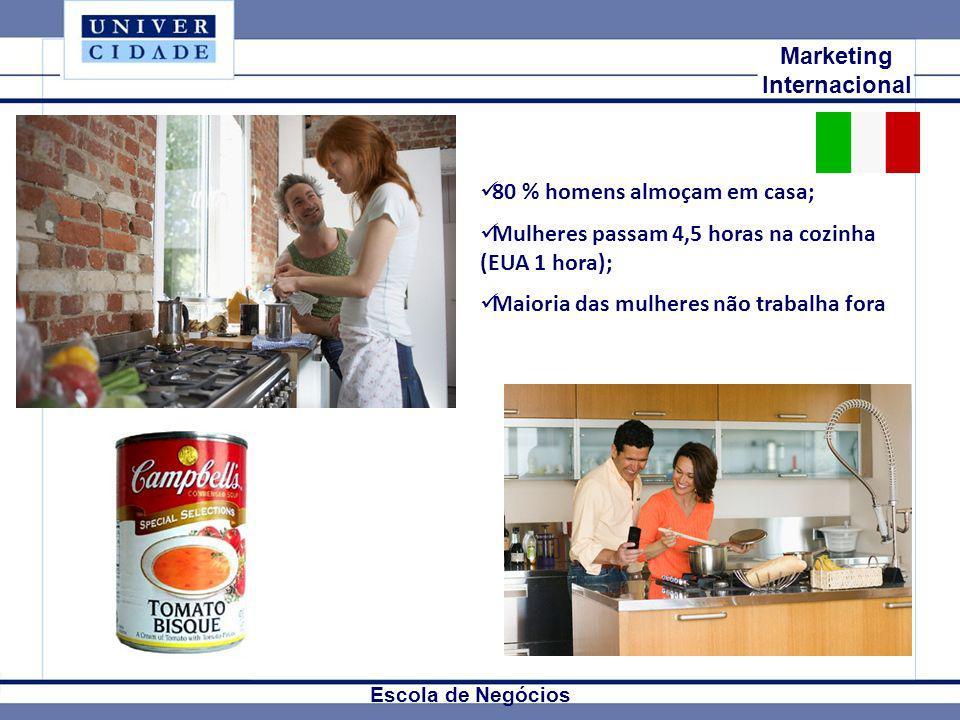 Mkt Internacional Marketing Internacional Escola de Negócios 80 % homens almoçam em casa; Mulheres passam 4,5 horas na cozinha (EUA 1 hora); Maioria d
