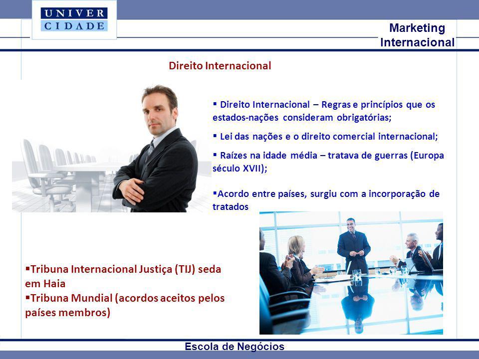 Mkt Internacional Marketing Internacional Escola de Negócios Direito Internacional Direito Internacional – Regras e princípios que os estados-nações c