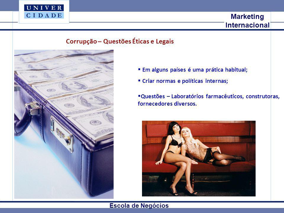 Mkt Internacional Marketing Internacional Escola de Negócios Corrupção – Questões Éticas e Legais Em alguns países é uma prática habitual; Criar norma