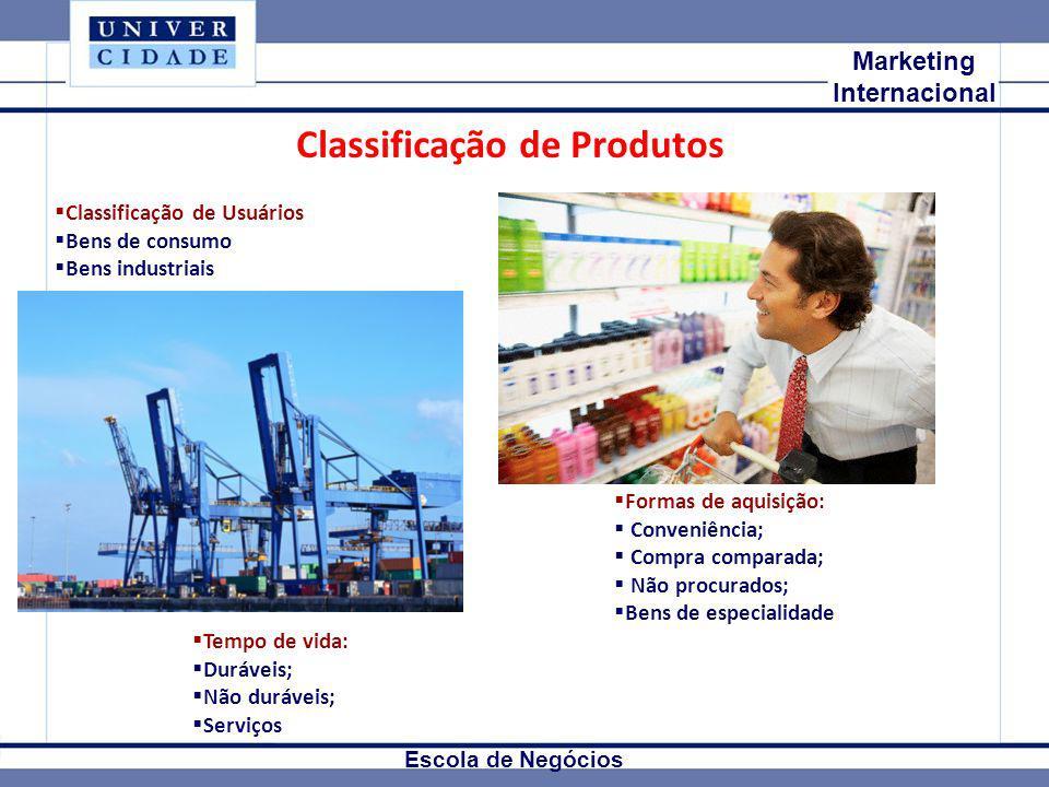Mkt Internacional Marketing Internacional Escola de Negócios Classificação de Produtos Formas de aquisição: Conveniência; Compra comparada; Não procur