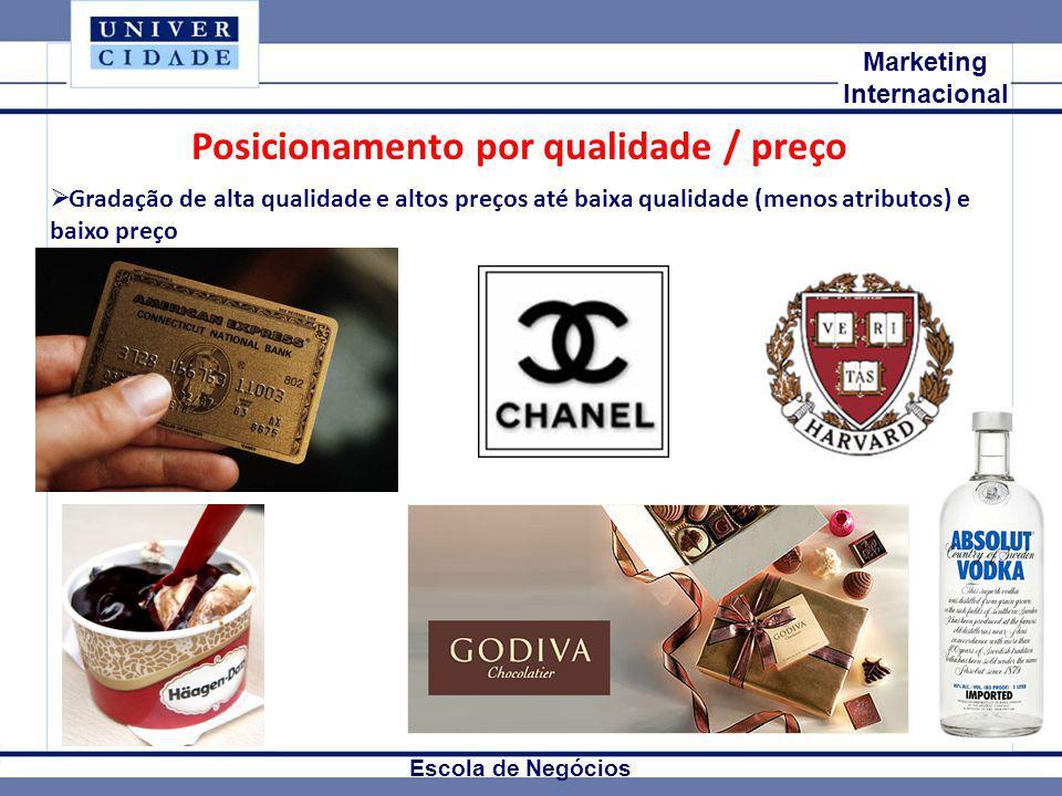 Mkt Internacional Marketing Internacional Escola de Negócios Posicionamento por qualidade / preço Gradação de alta qualidade e altos preços até baixa