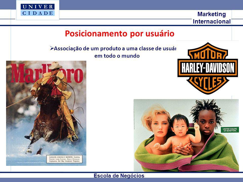 Mkt Internacional Marketing Internacional Escola de Negócios Posicionamento por usuário Associação de um produto a uma classe de usuários em todo o mu