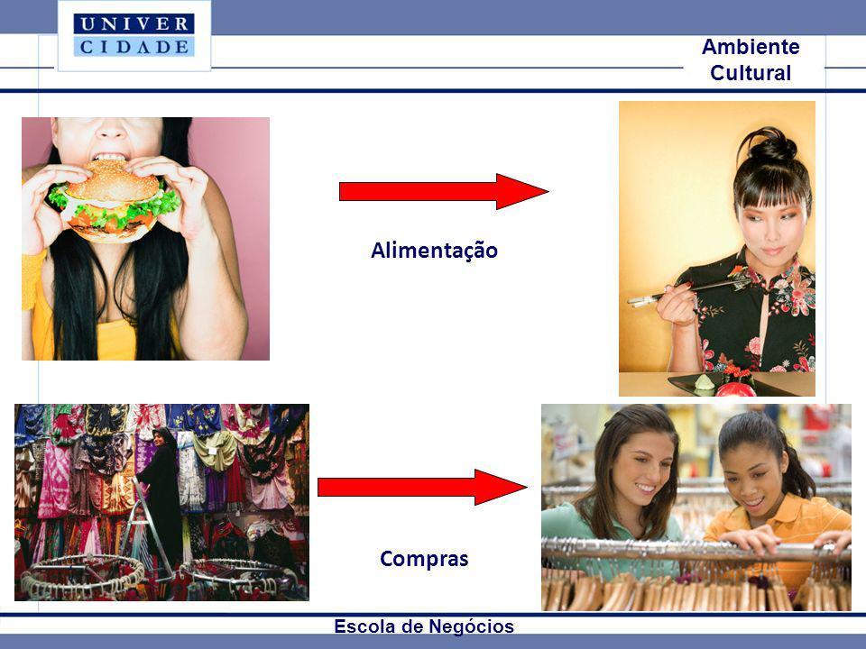 Mkt Internacional Ambiente Cultural Escola de Negócios Alimentação Compras