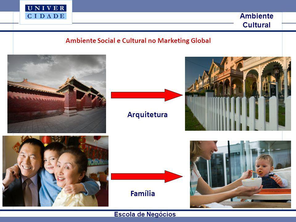 Mkt Internacional Escola de Negócios Ambiente Social e Cultural no Marketing Global Arquitetura Família Ambiente Cultural