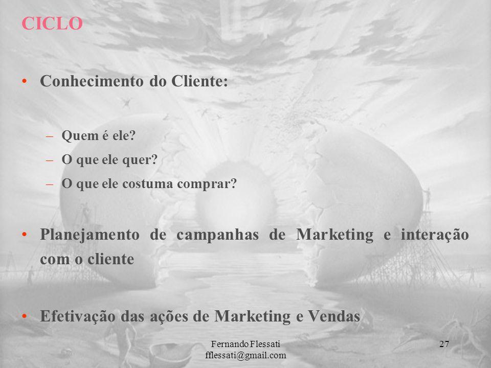 Conhecimento do Cliente: –Quem é ele? –O que ele quer? –O que ele costuma comprar? Planejamento de campanhas de Marketing e interação com o cliente Ef