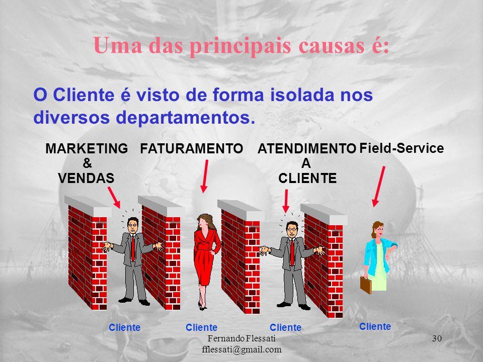 Uma das principais causas é: O Cliente é visto de forma isolada nos diversos departamentos. MARKETING & VENDAS ATENDIMENTO A CLIENTE FATURAMENTO Field