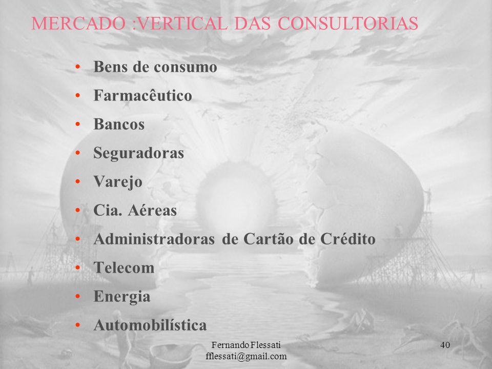 Bens de consumo Farmacêutico Bancos Seguradoras Varejo Cia. Aéreas Administradoras de Cartão de Crédito Telecom Energia Automobilística MERCADO :VERTI