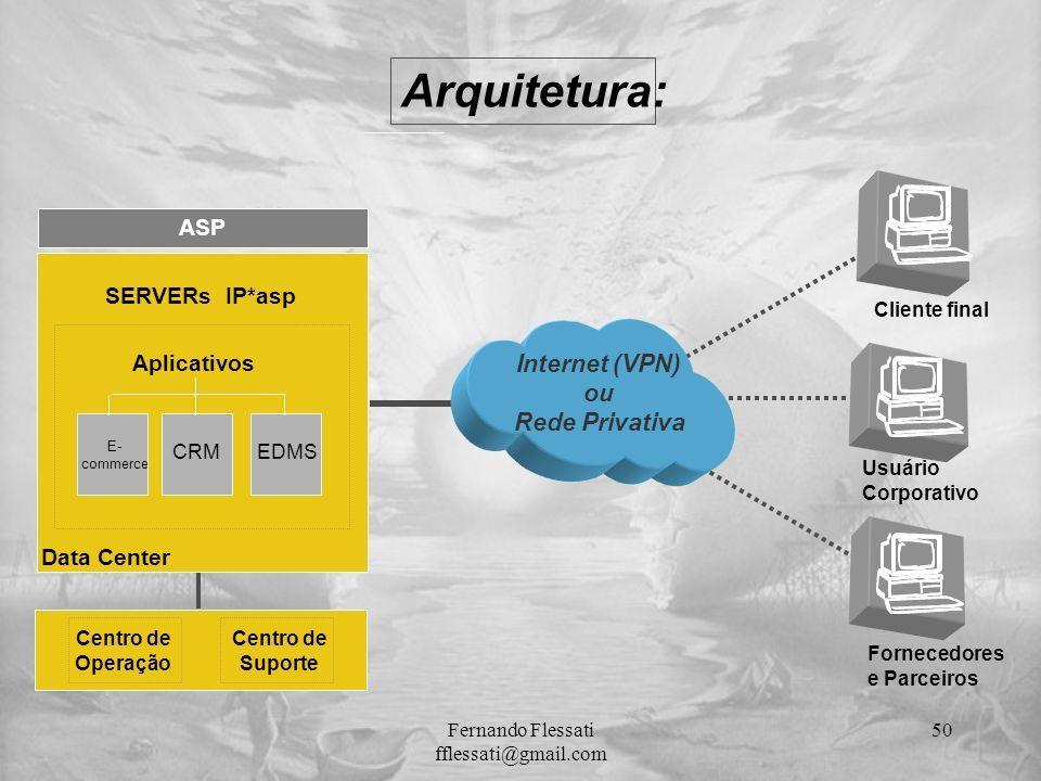 Arquitetura: ASP SERVERs IP*asp Aplicativos E- commerce Centro de Operação Centro de Suporte EDMSCRM Data Center Usuário Corporativo Cliente final For