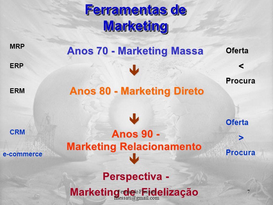 Anos 70 - Marketing Massa Anos 80 - Marketing Direto Anos 80 - Marketing Direto Anos 90 - Anos 90 - Marketing Relacionamento Perspectiva - Perspectiva