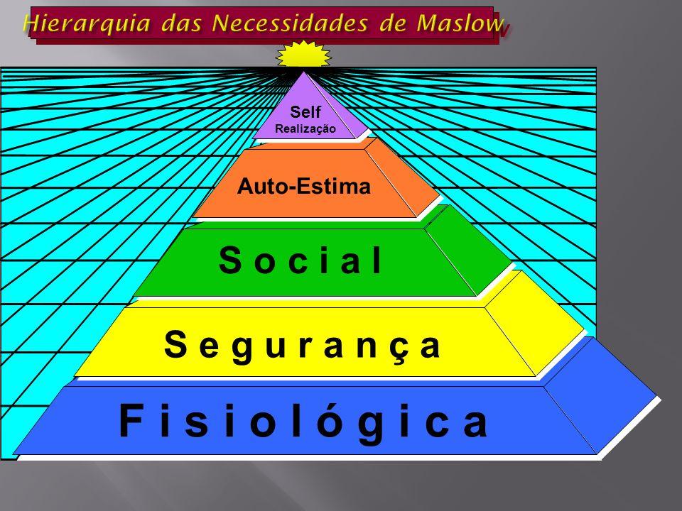 Auto-Estima S o c i a l S e g u r a n ç a F i s i o l ó g i c a Self Realização