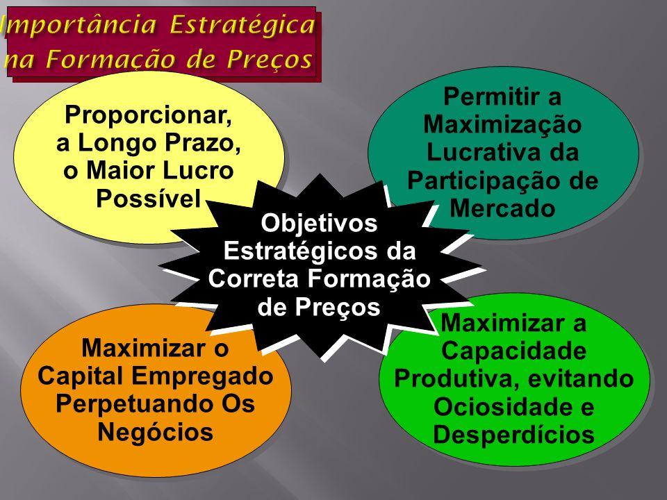 Proporcionar, a Longo Prazo, o Maior Lucro Possível Proporcionar, a Longo Prazo, o Maior Lucro Possível Maximizar o Capital Empregado Perpetuando Os Negócios Maximizar o Capital Empregado Perpetuando Os Negócios Permitir a Maximização Lucrativa da Participação de Mercado Permitir a Maximização Lucrativa da Participação de Mercado Maximizar a Capacidade Produtiva, evitando Ociosidade e Desperdícios Maximizar a Capacidade Produtiva, evitando Ociosidade e Desperdícios Objetivos Estratégicos da Correta Formação de Preços Objetivos Estratégicos da Correta Formação de Preços