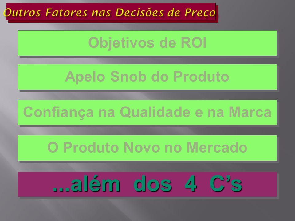 Apelo Snob do Produto Confiança na Qualidade e na Marca O Produto Novo no Mercado...além dos 4 Cs Objetivos de ROI