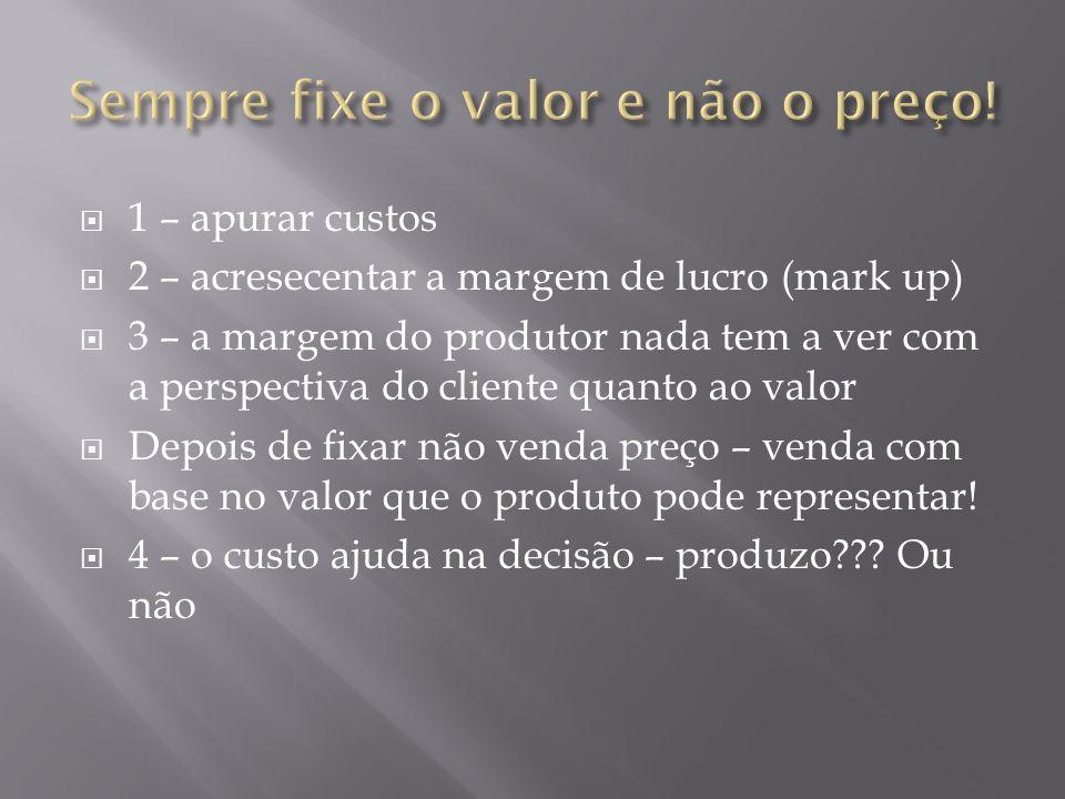 1 – apurar custos 2 – acresecentar a margem de lucro (mark up) 3 – a margem do produtor nada tem a ver com a perspectiva do cliente quanto ao valor Depois de fixar não venda preço – venda com base no valor que o produto pode representar.