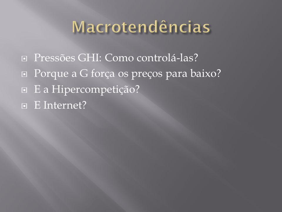 Produto Preço Distribuição Comunicação Consumidor Custo Conveniência Comunicação Bob Lauterborn P = C + L C = P - L
