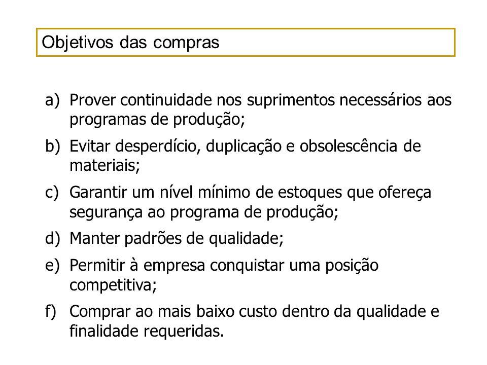 Objetivos das compras a)Prover continuidade nos suprimentos necessários aos programas de produção; b)Evitar desperdício, duplicação e obsolescência de
