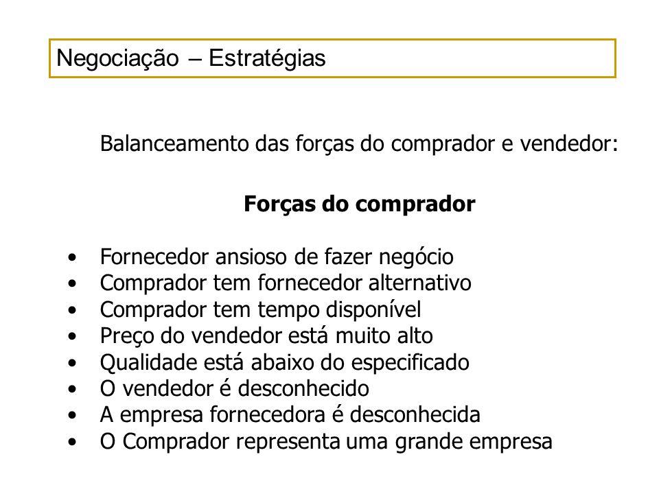 Negociação – Estratégias Balanceamento das forças do comprador e vendedor: Forças do comprador Fornecedor ansioso de fazer negócio Comprador tem forne