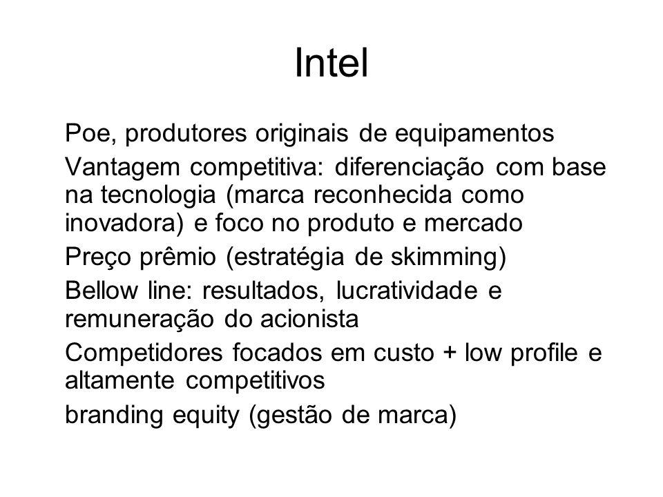 Intel Poe, produtores originais de equipamentos Vantagem competitiva: diferenciação com base na tecnologia (marca reconhecida como inovadora) e foco n