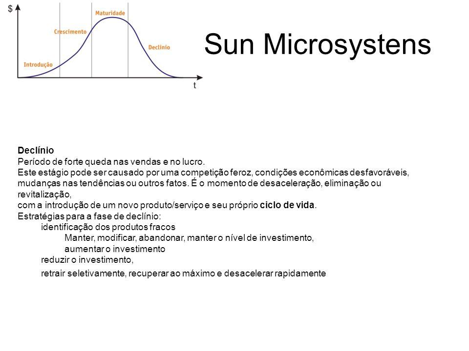 Sun Microsystens Declínio Período de forte queda nas vendas e no lucro. Este estágio pode ser causado por uma competição feroz, condições econômicas d