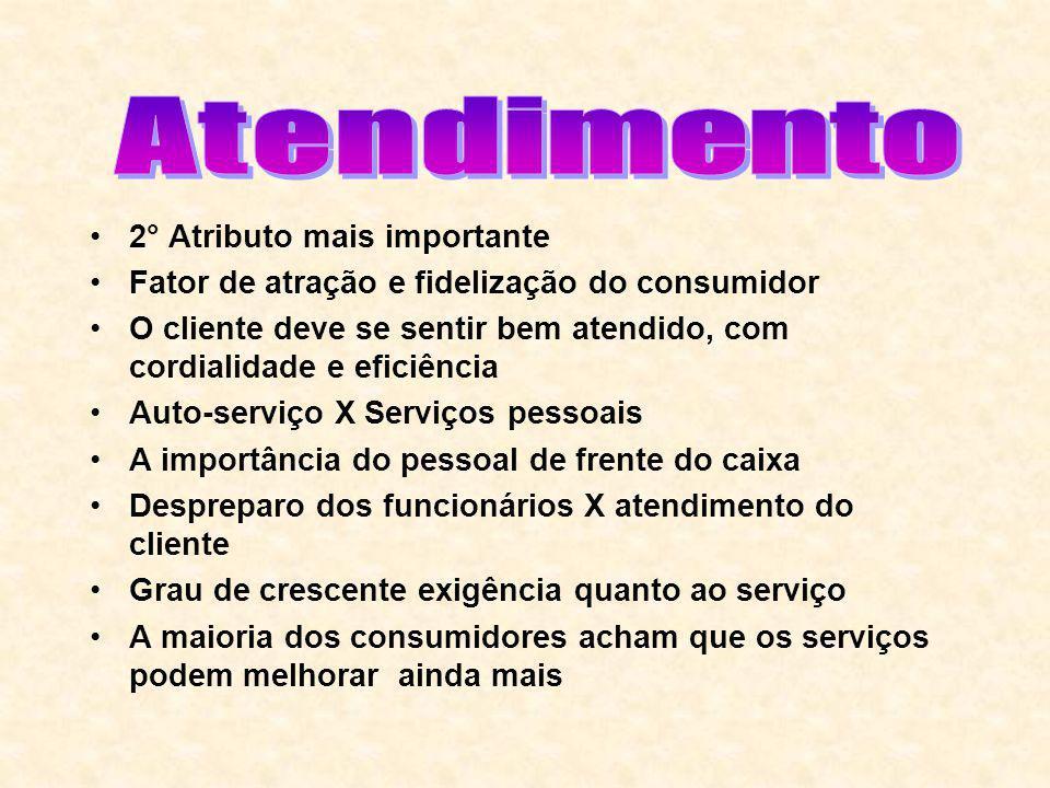 2° Atributo mais importante Fator de atração e fidelização do consumidor O cliente deve se sentir bem atendido, com cordialidade e eficiência Auto-ser