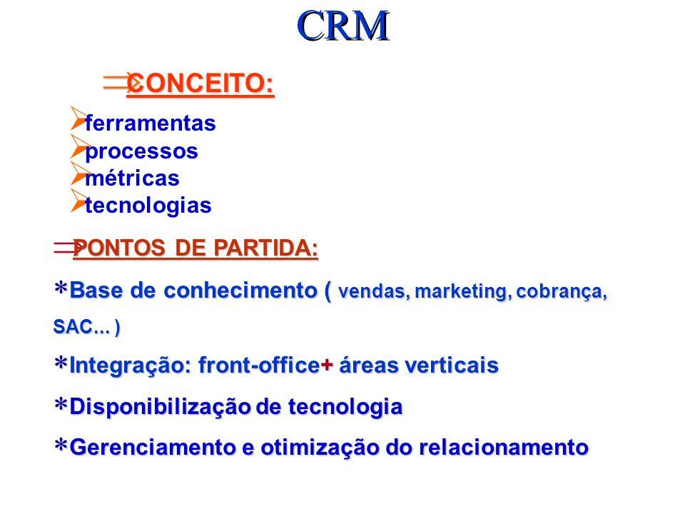Definição (?) CRM é uma FILOSOFIA, um conjunto de metodologias cujo principal objetivo é maximizar os processos de negócio entre a empresa, seus clientes, parceiros e fornecedores.
