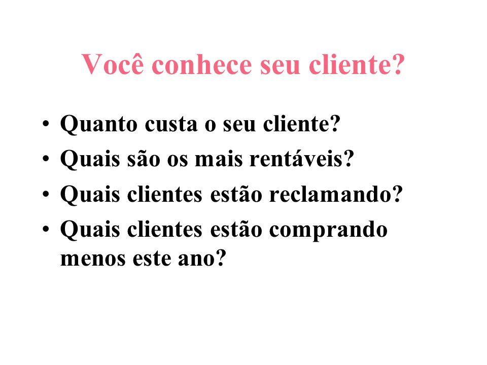 Você conhece o seu cliente.–Sim. O quanto você sabe do seu cliente.