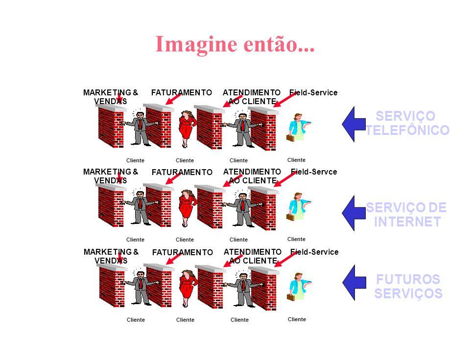 Estabelecer um coerente processo de comunicação com seus clientes; É um processo contínuo que compreende a aquisição e disponibilização de conhecimento sobre seus clientes, e que tem o potencial de permitir a uma empresa vender seus serviços e produtos de forma mais eficientemente; Conhecer e interagir com clientes.