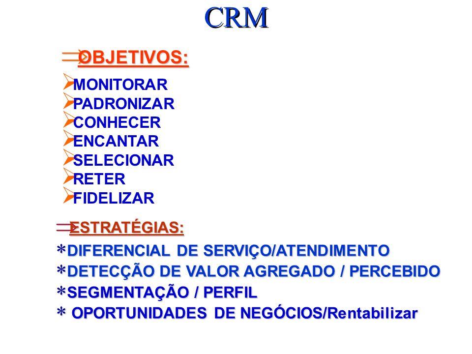 CRM é a infra-estrutura para implementação da filosofia 1 to 1 ® de relacionamento com os clientes.