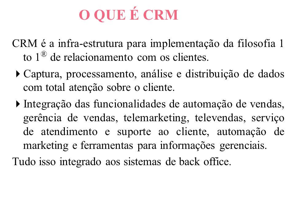 O Gerenciamento do Relacionamento com Clientes (CRM), mais do que uma solução tecnológica, é uma revolução no modelo tradicional de marketing e vendas.