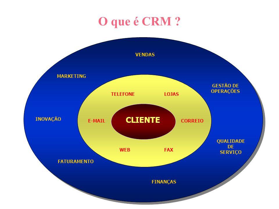 BACK OFFICE INFORMAÇÕES SOBRE OS CLIENTES CRM é o gerenciamento de todos os canais de comunicação com os clientes.