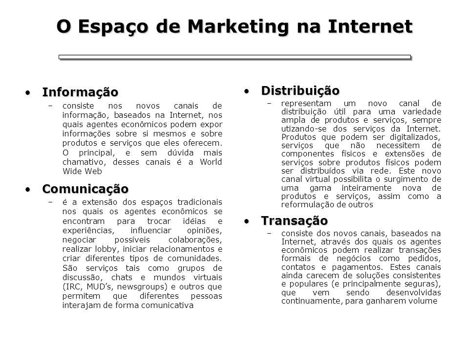 InformaçãoInformação –consiste nos novos canais de informação, baseados na Internet, nos quais agentes econômicos podem expor informações sobre si mes