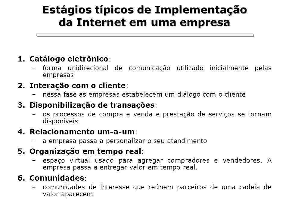 Estágios típicos de Implementação da Internet em uma empresa 1.Catálogo eletrônico: –forma unidirecional de comunicação utilizado inicialmente pelas e