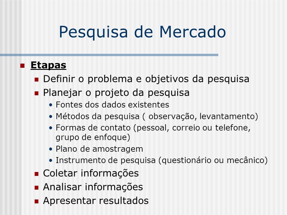 Pesquisa de Mercado Etapas Etapas Definir o problema e objetivos da pesquisa Planejar o projeto da pesquisa Fontes dos dados existentes Métodos da pes