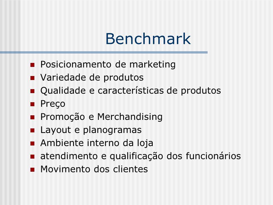 Benchmark Posicionamento de marketing Variedade de produtos Qualidade e características de produtos Preço Promoção e Merchandising Layout e planograma