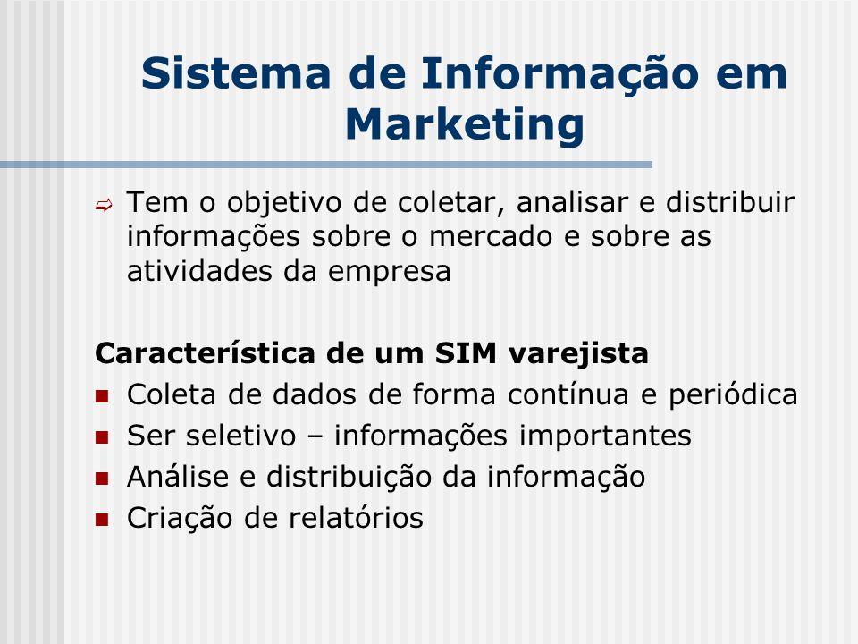 Sistema de Informação em Marketing Tem o objetivo de coletar, analisar e distribuir informações sobre o mercado e sobre as atividades da empresa Carac