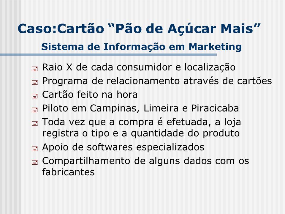 Caso:Cartão Pão de Açúcar Mais Sistema de Informação em Marketing Raio X de cada consumidor e localização Programa de relacionamento através de cartõe