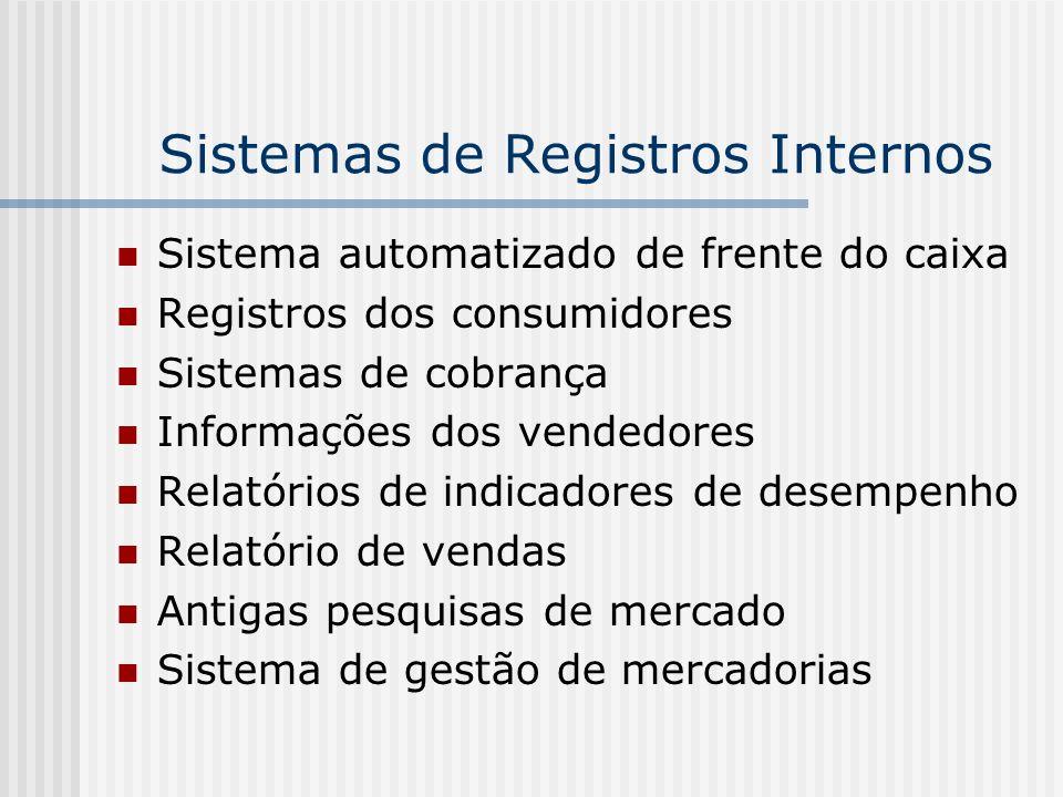 Sistemas de Registros Internos Sistema automatizado de frente do caixa Registros dos consumidores Sistemas de cobrança Informações dos vendedores Rela